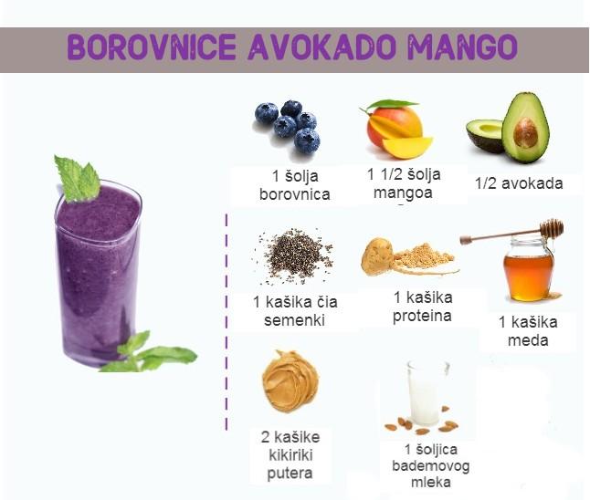 smuti recept borovnica avokado mango
