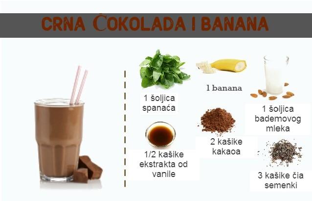 smuti recept crna čokolada i banana